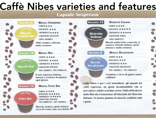 Caffè Nibes roasts and processes 5 varieties of coffees in Italy. Sorry about the splotch of coffee on the chart ;-)